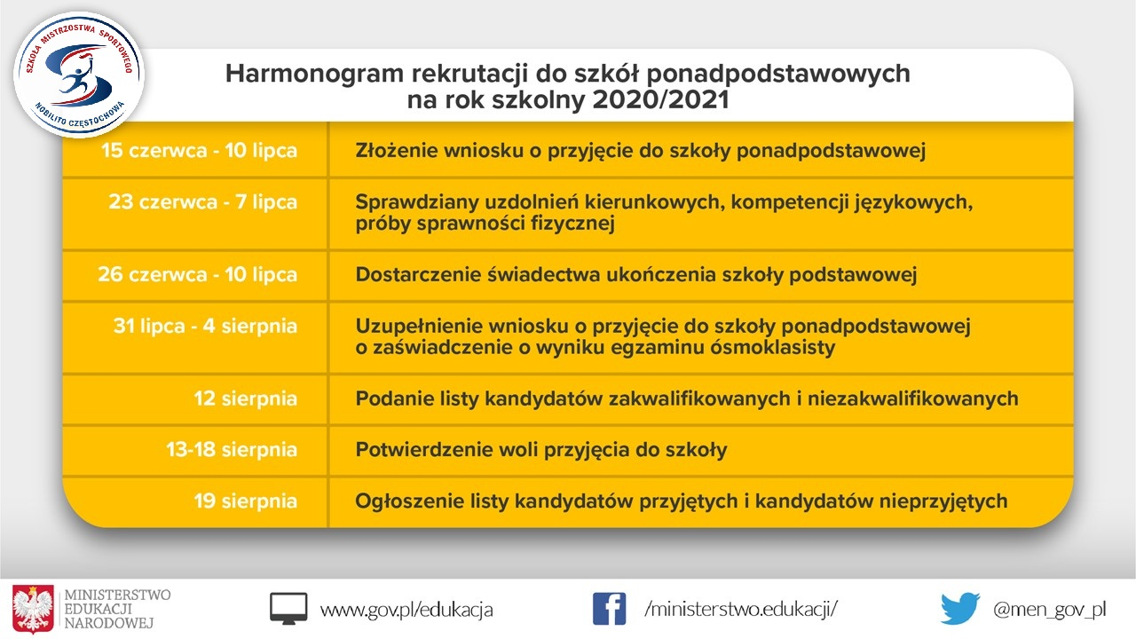 Harmonogram rekrutacji do LOMS na rok szkolny 2020/2021